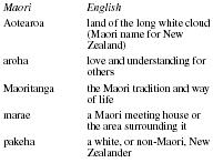 New zealanders introduction location language folklore maori words and phrases m4hsunfo
